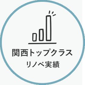 関西トップクラス リノベ実績